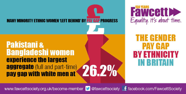 INFOGRAPHICS: GENDER PAY BY ETHNICITY IN BRITAIN | Fawcett Society